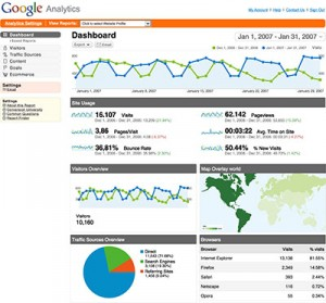 Google Analytics Sample Dashboard
